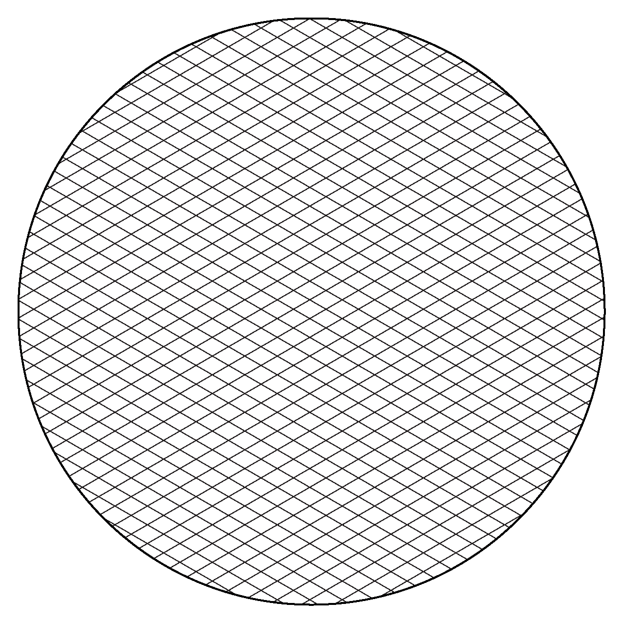 ... graph with lines displaying 18 images for blank circle graph with