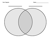 printable venn diagram template    venn diagram template