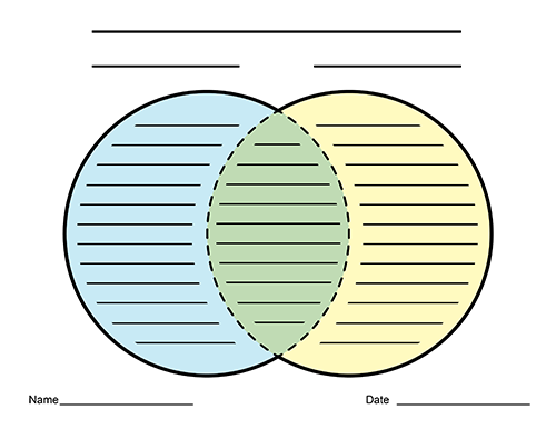 Blank venn diagrams with lines for writing for Venn diagram 5 circles template