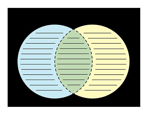 Blank Venn Diagrams