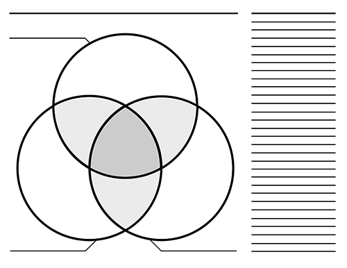 3 Way Venn Diagram Templates