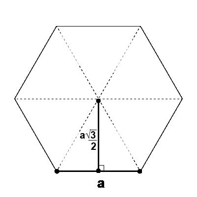 Hexagon Area 1
