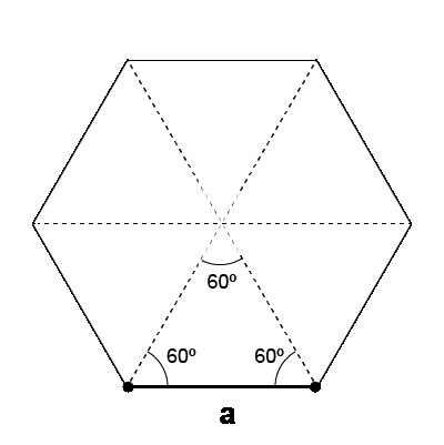 Hexagon Edge
