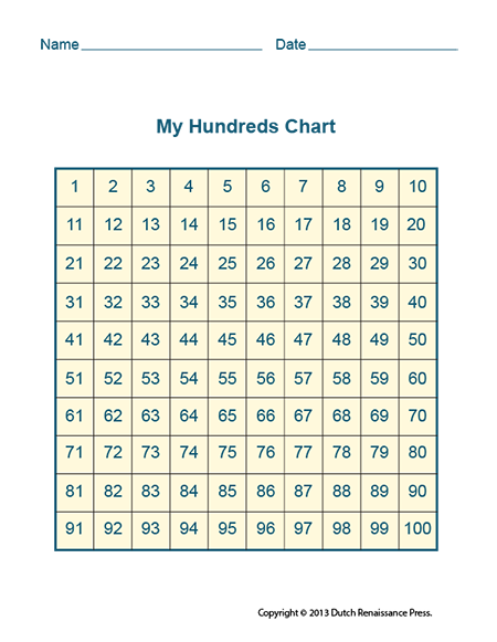 photograph regarding Printable Blank Hundreds Chart known as Printable Countless numbers Chart for Youngsters - Quantities 1 toward 100 Math