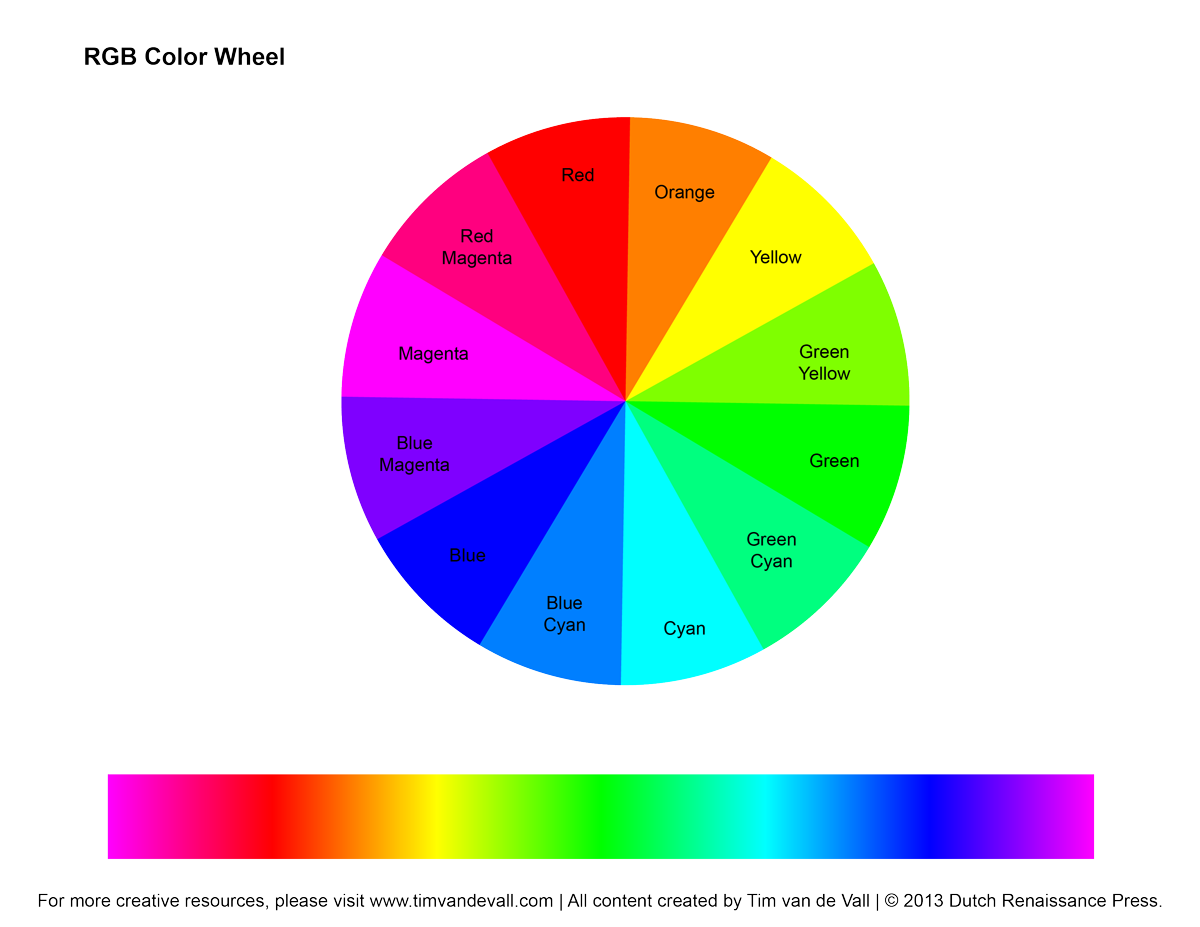 It's just a graphic of Modest Color Wheel Printable