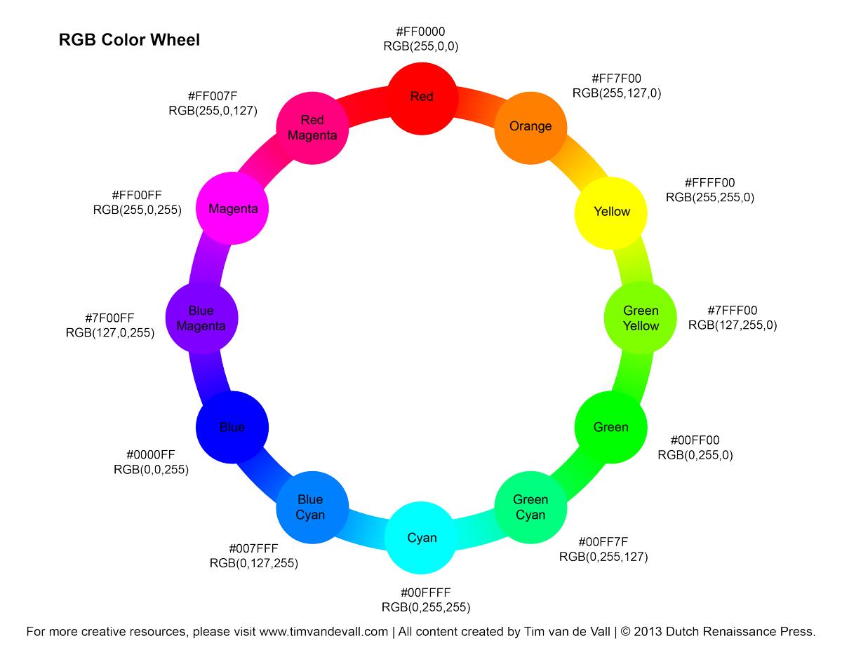rgb color chart