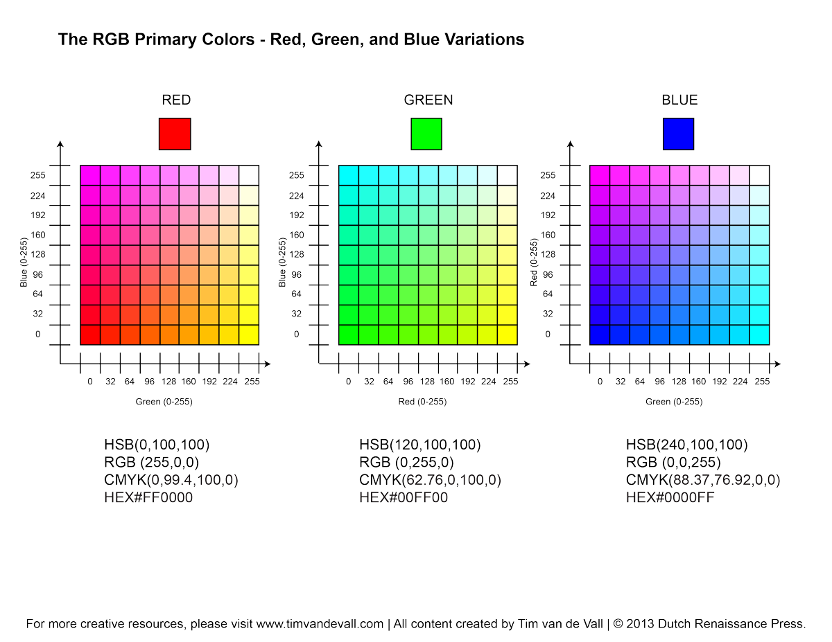 RGB Color Wheel Hex Values Printable Blank Color Wheel Templates – Color Chart Template