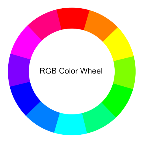 photo relating to Color Wheel Printable identified as RGB Colour Wheel, Hex Values Printable Blank Colour Wheel