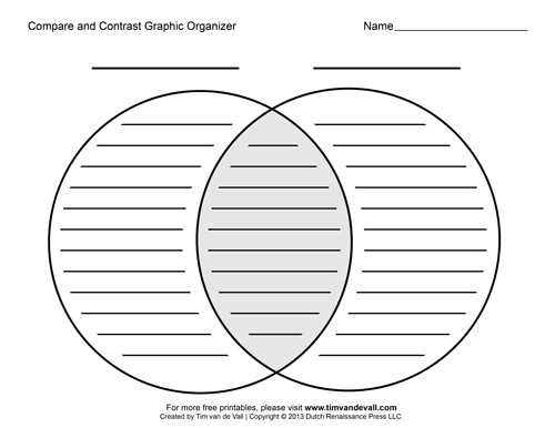 comparison contrast essay graphic organizers