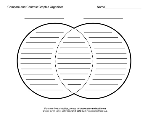 Printables Free Compare And Contrast Worksheets free printable compare and contrast graphic organizers blank pdfs organizer