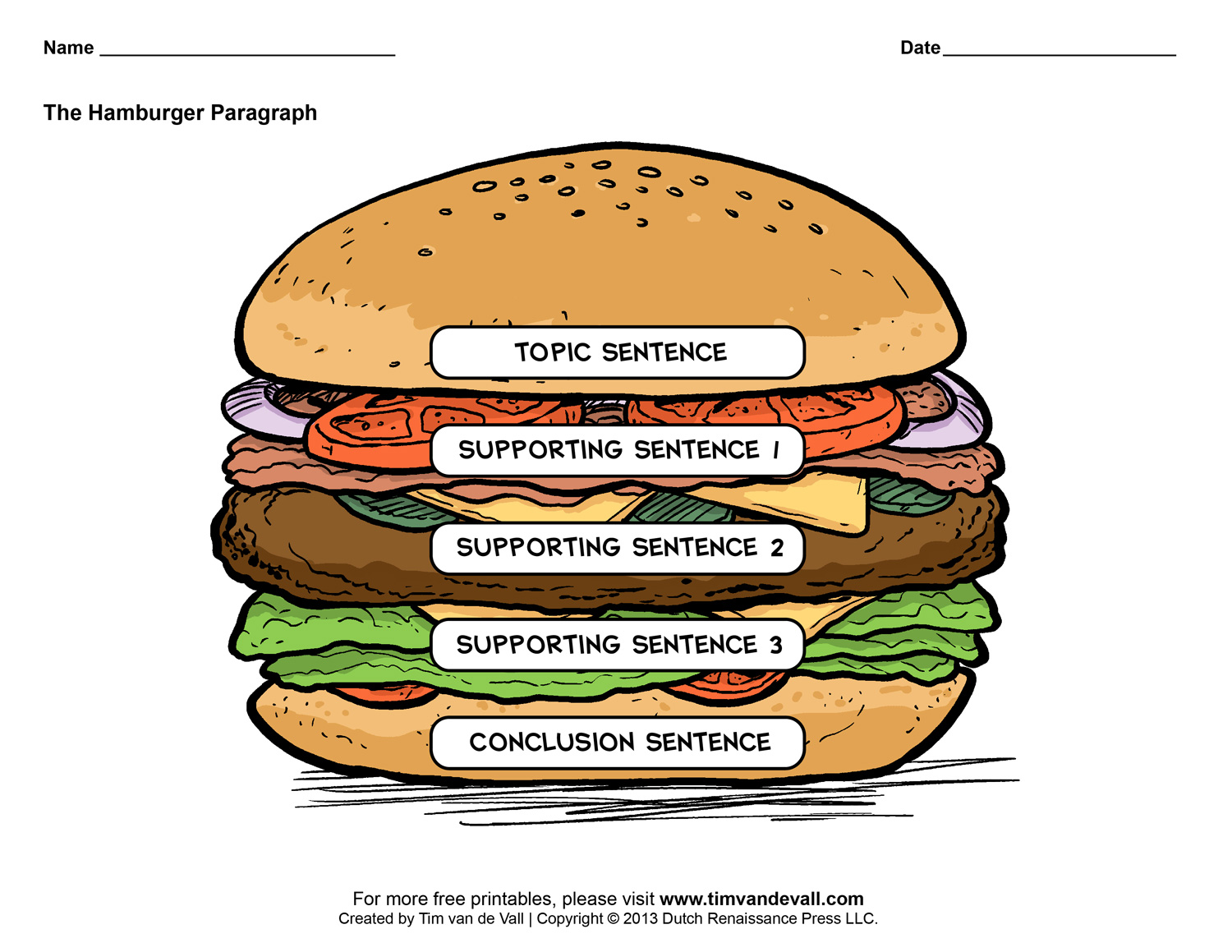 5 paragraph essay graphic organizer hamburger Help students write five-paragraph essays with a graphic organizer this printable is customizable tailor the pdf to your teaching needs by typing in the highlighted.