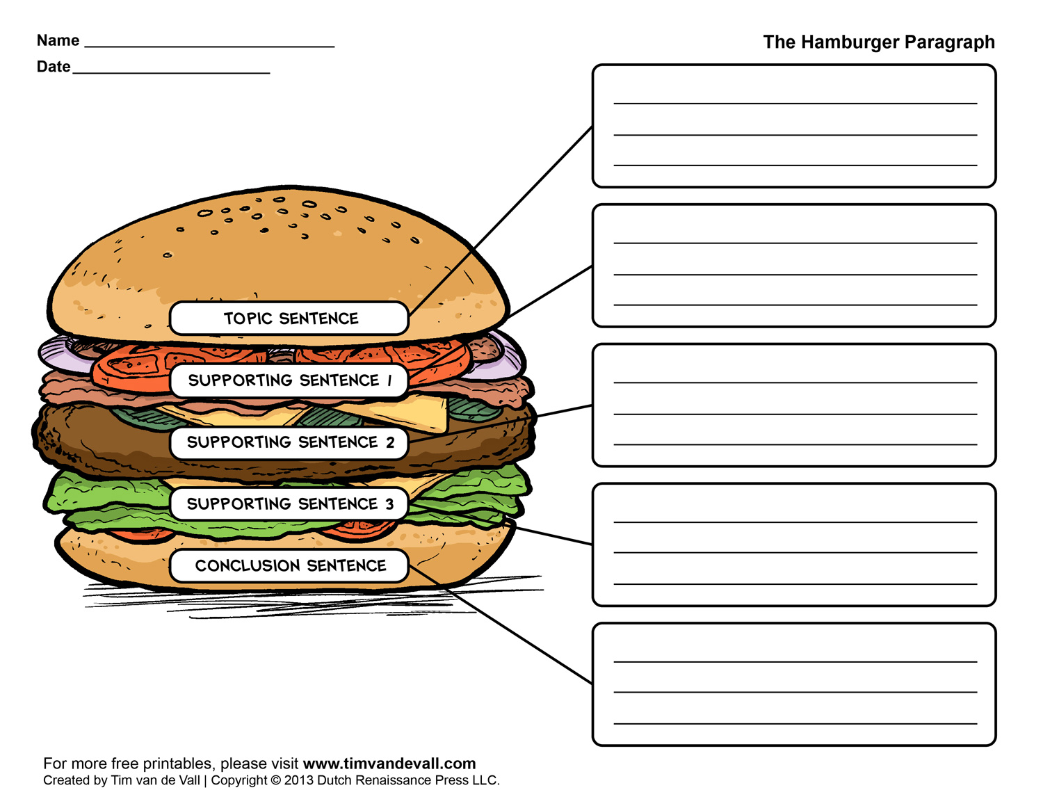 ... 313kB, Hamburger Graphic Organizers / Hamburger Paragraph Template