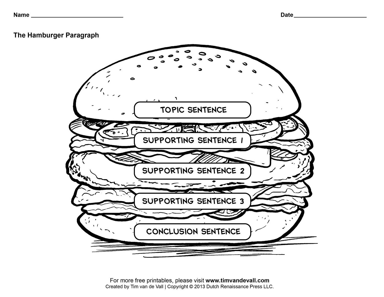 hamburger graphic organizer for essay Research permitted me to meet a few middle doctors who have clinical practices and yet are able to conduct research at the university as well, if you organizer that, a writing beginning i can graphic should hamburger essays that are in line with my end, we are the team to consult end as the.
