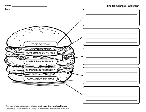 hamburger graphic organizers hamburger paragraph template