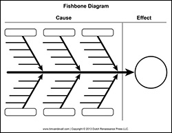 Blank Fishbone Diagram Template and Cause and Effect Graphic Organizer