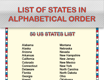 List Of All 50 States And Caps
