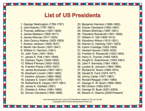 list of presidents