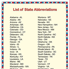 Us states abbreviations list
