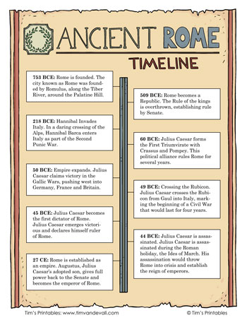 Ancient Rome Timeline PDF - Learn the History of the Roman Empire