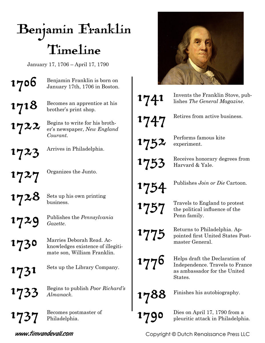 the childhood political career and achievements of benjamin franklin Benjamin franklin (january 17, 1706 to april 17, 1790) was a founding father and a polymath, inventor, scientist, printer, politician, freemason and diplomat franklin helped to draft the declaration of independence and the us constitution, and he negotiated the 1783 treaty of paris ending the revolutionary war.