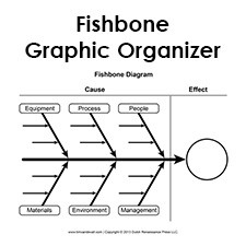 Printable Fishbone Diagram Template English Express Picture