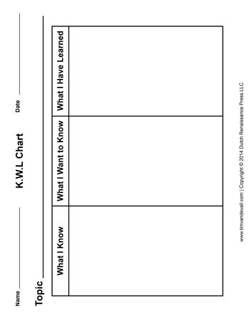 picture relating to Kwl Chart Printable titled kwl-chart-template-350 - Tims Printables