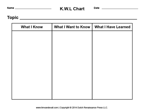Kwl Chart Template: Kwl Worksheet At Alzheimers-prions.com