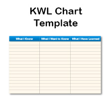 Blank KWL Chart Template | Printable Graphic Organizer PDFs