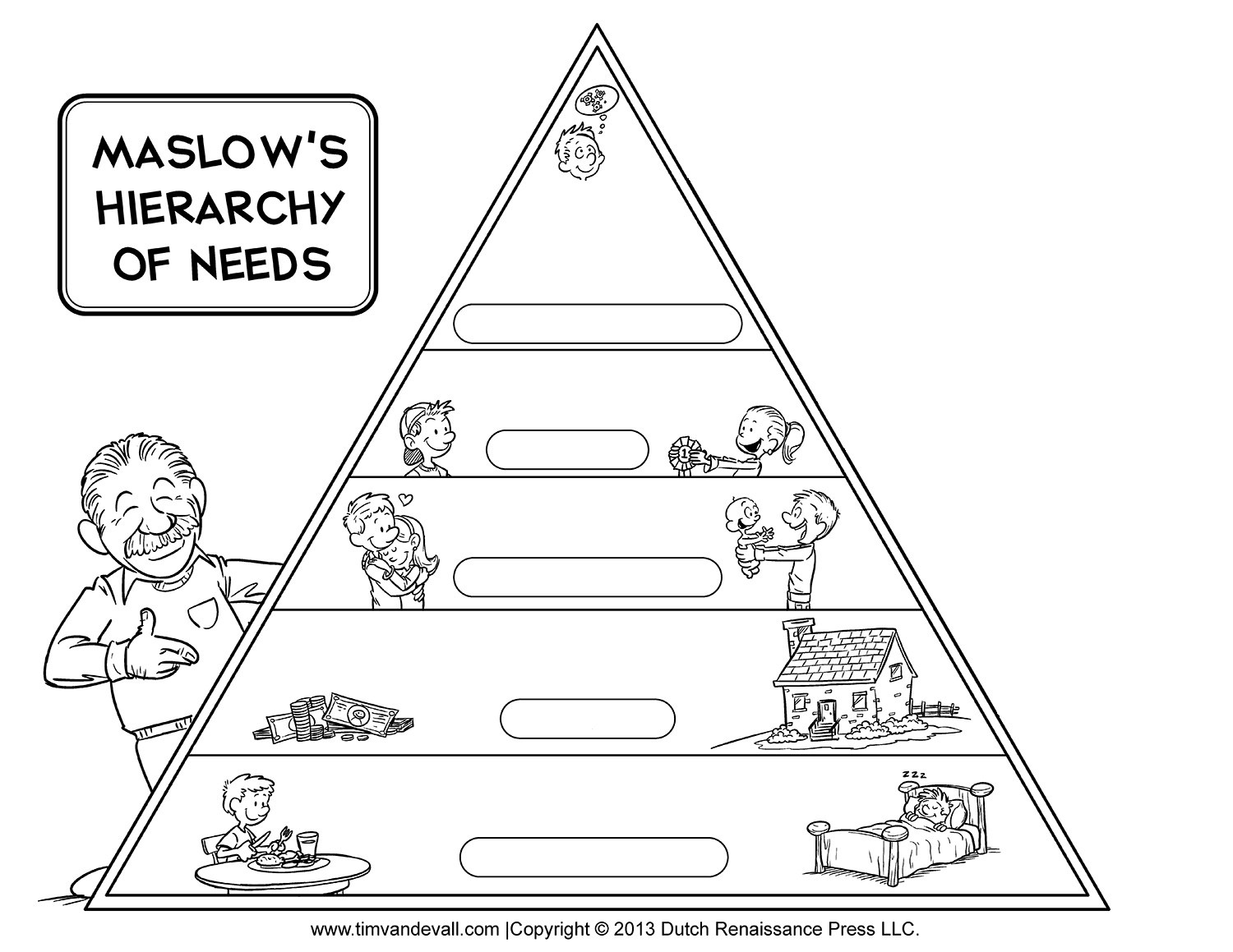 maslow u0026 39 s hierarchy of needs - blank