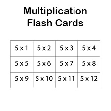 photo about Printable Flash Cards Multiplication known as No cost Printable Multiplication Flash Playing cards for Youngsters Math