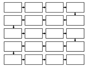 Chronological Flow Chart