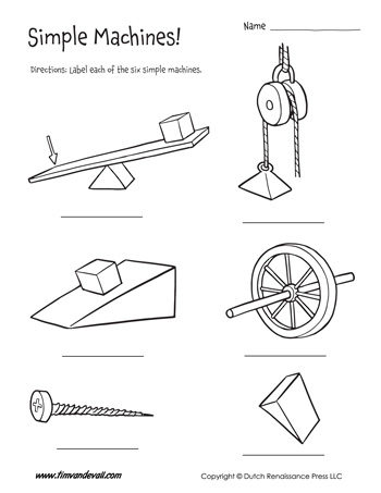 Six Simple Machines Worksheet - Tim's Printables