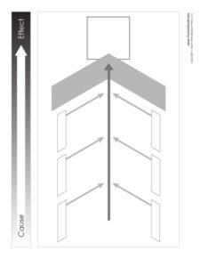 Ishikawa Diagram Template Version 4