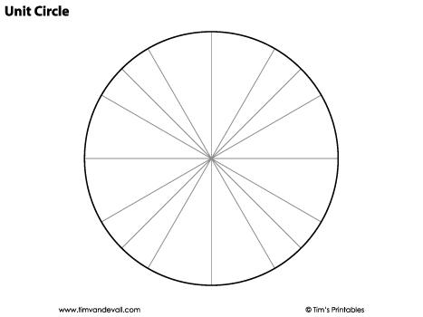 blank unit circle template