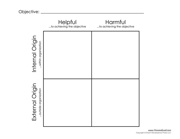 SWOT Analysis Template – Swot Analysis Templates