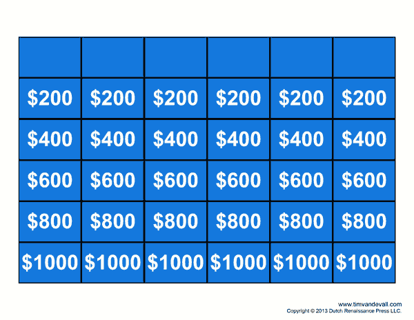 blank jeopardy powerpoint template Success