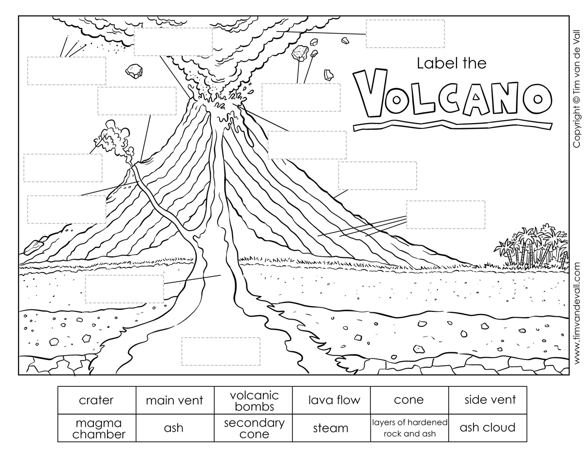 Printable Volcano Diagram / Label the Volcano Worksheet for Kids