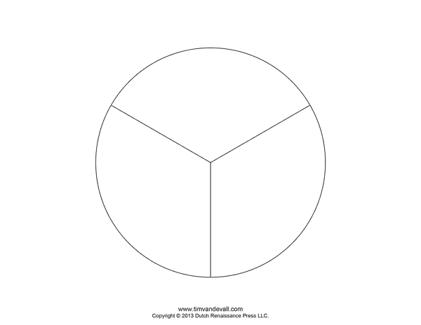 Blank+Pie+Chart...