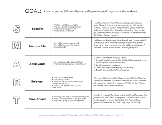 Worksheet Academic Goal Setting Worksheet free smart goals template pdf example example