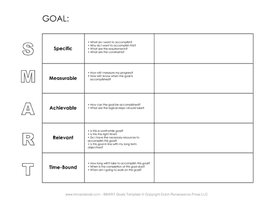 Tim Van De Vall Free Smart Goals Template Pdf Smart