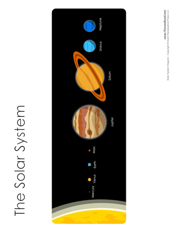Sci Fi Theme Printables Archives Tim 39 s Printables