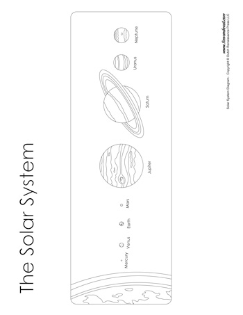 Solar System Diagram Tim S Printables