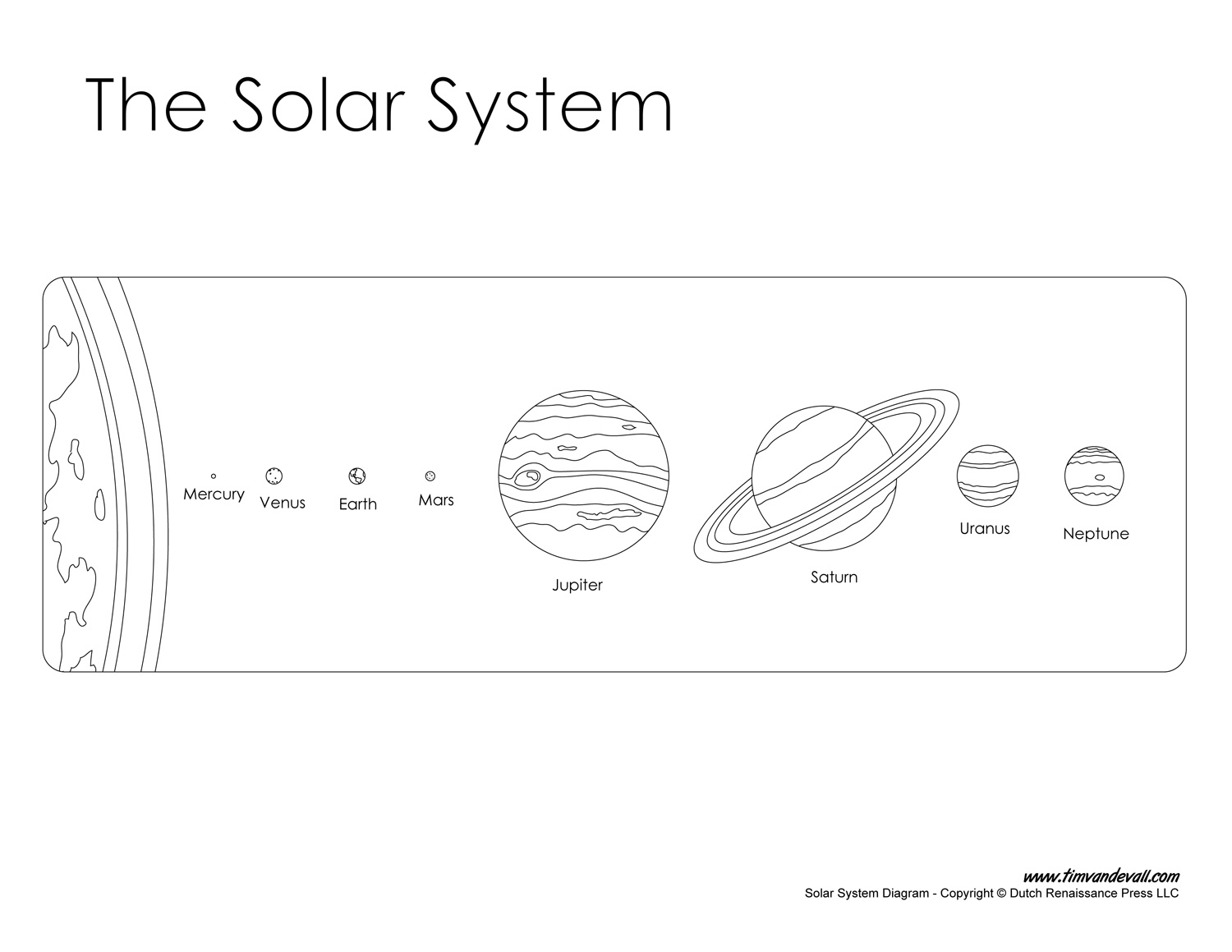 Solar system diagram learn the planets in our solar system solar system diagram for kids ccuart Gallery