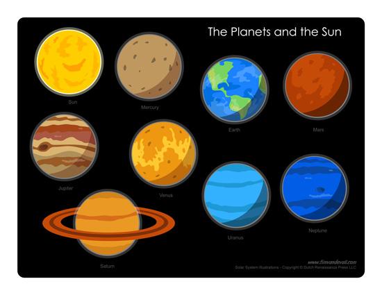 Our Solar System Planet Colors