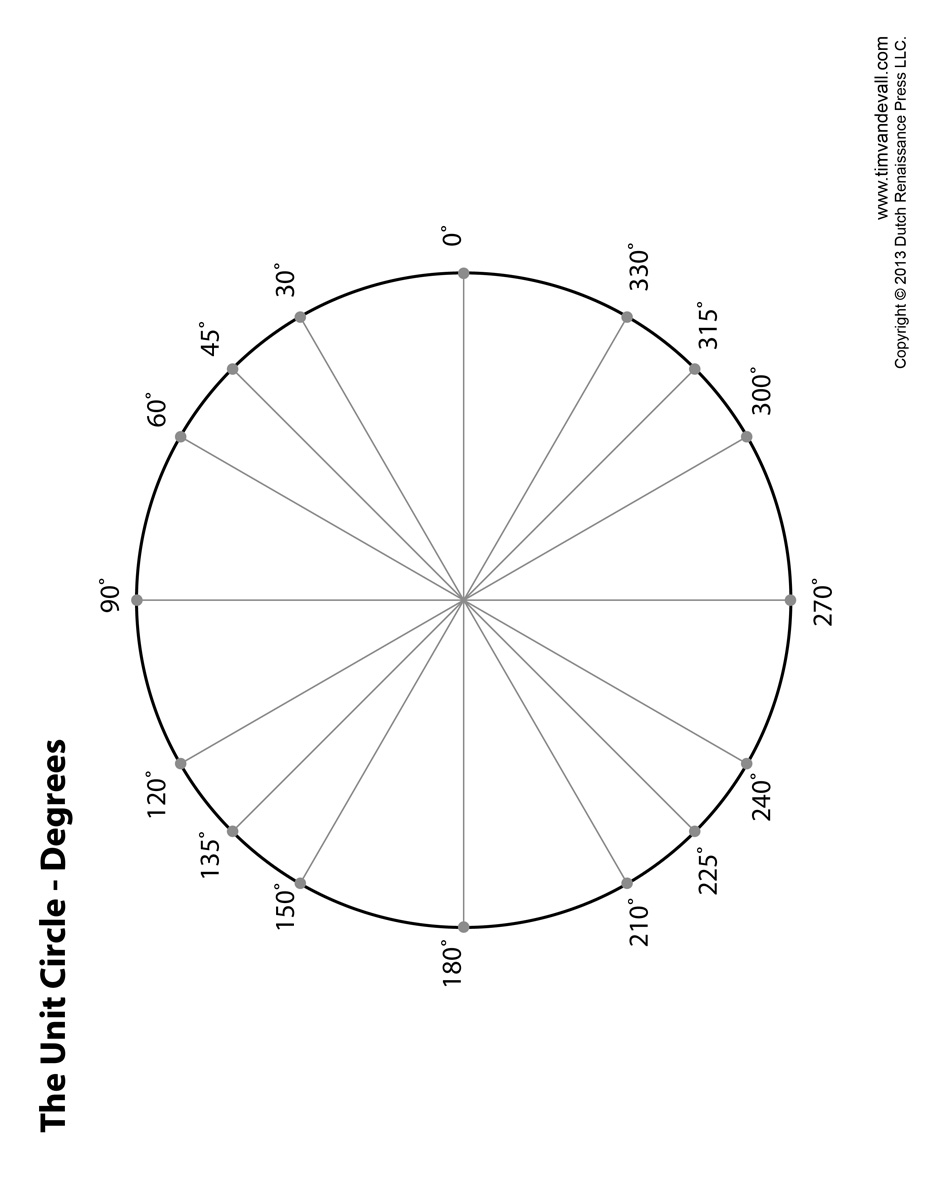 graphic regarding Blank Unit Circle Printable identify printable device circle -