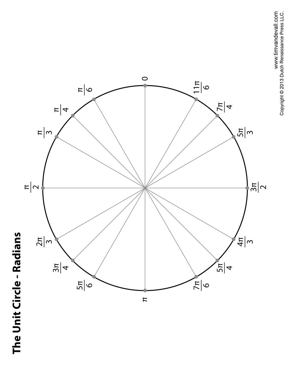 Unit Circle - Radians - Tim van de Vall