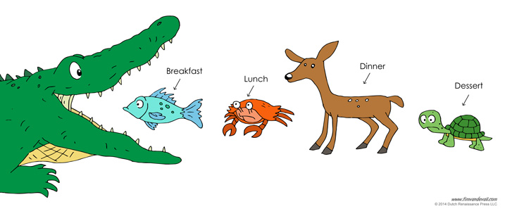 what-do-alligators-eat
